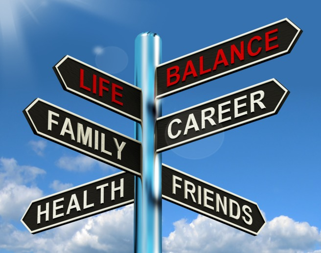Life Balance Signpost Shows Family Career Health And Friends